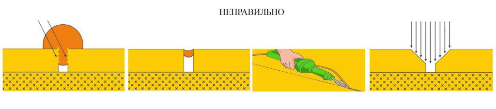 Как правильно настелить линолеум на бетонный пол (рекомендации по укладке)
